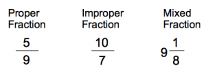 fractions 2