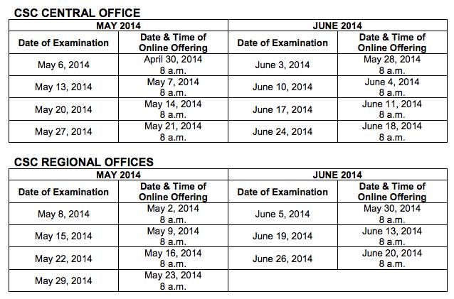 csc comex schedule