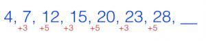 alternating number pattern