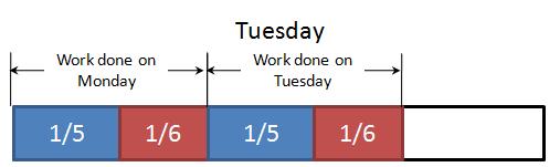 work problem 3