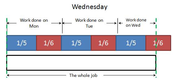 work problem 4