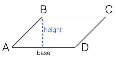 parallelogram ABCD