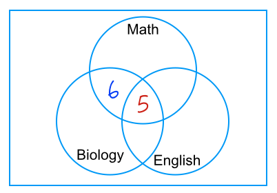 How to solve venn diagram problems part 2 venn diagram problems ccuart Gallery
