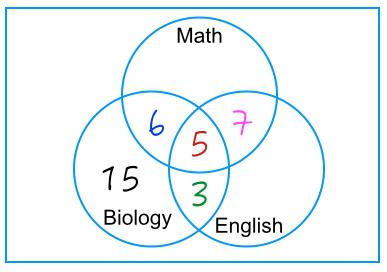 How to solve venn diagram problems part 2 venn diagram problems ccuart Choice Image