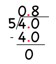 fraction to decimal 2