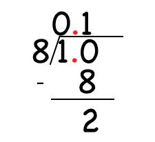fraction to decimals 4
